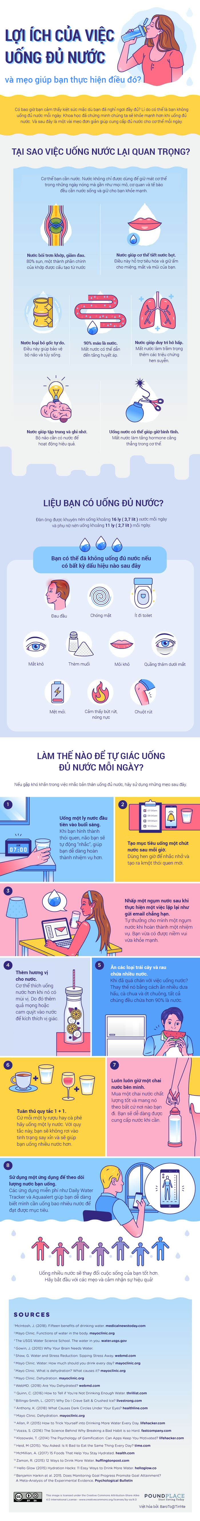Đang tải How-Why-to-Drink-More-Water.png…